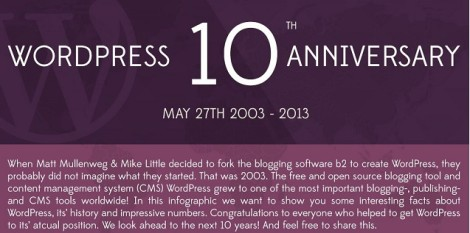 wordpress_10_years_anniversary_1