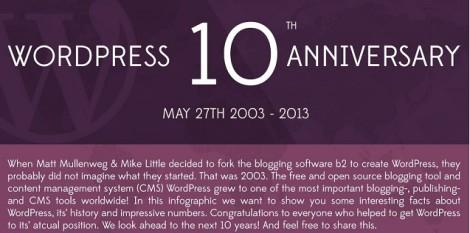 wordpress_10_years_anniversary_1