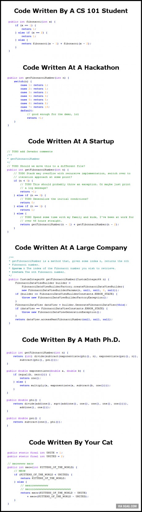 20131220_codewrittenby