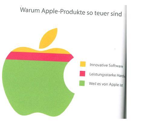 20140109_apple